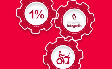 Widoczne 3 tryby, które zazębiają sie ze sobą. Na pierwszym trybie napis: 1%, na drugim logotyp Integralii, na trzecim osoba na wózku pracująca przy komputerze.
